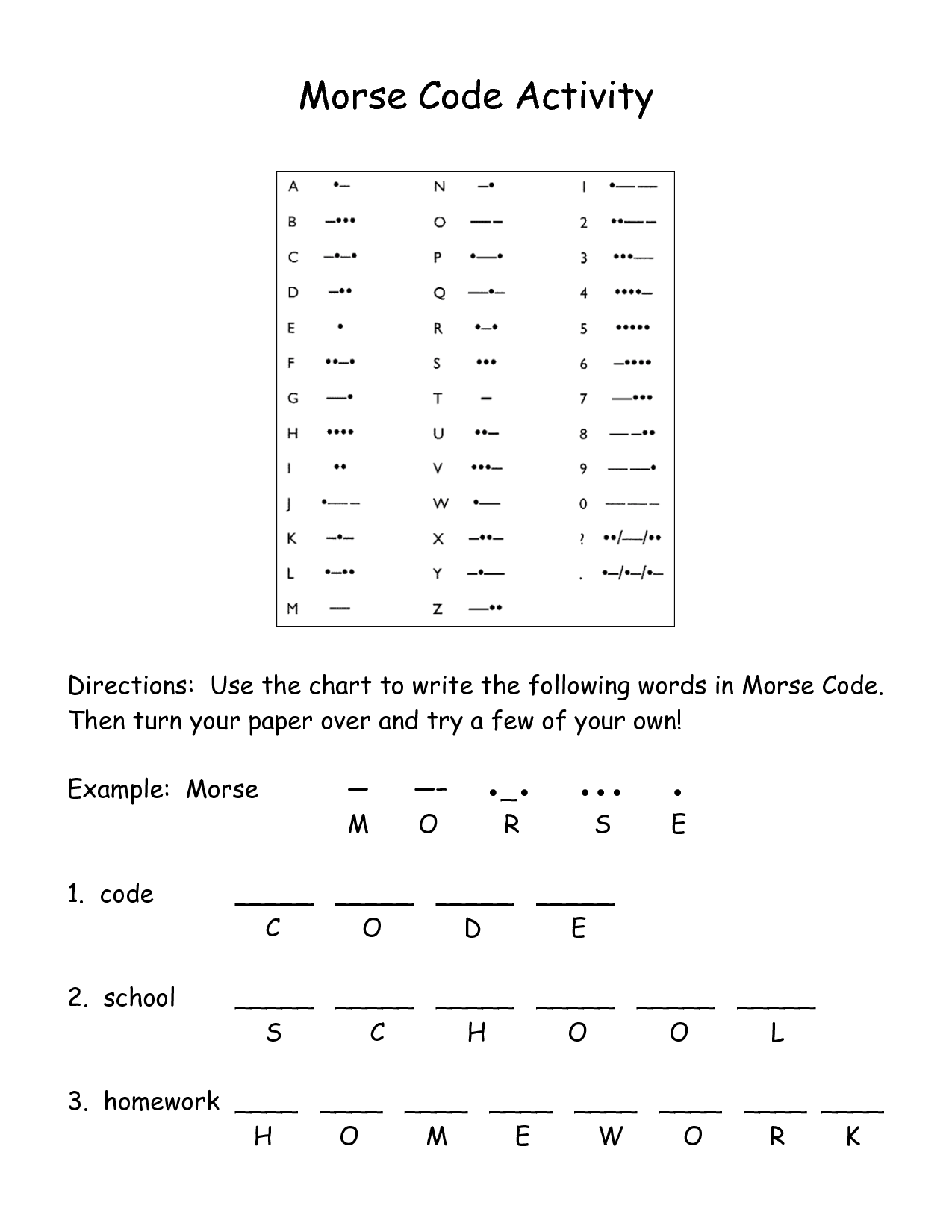 Multiplication Code Worksheet
