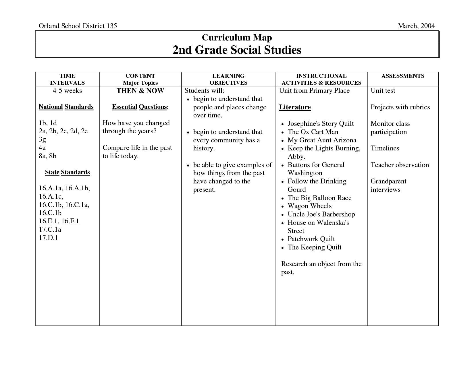 2nd Grade Worksheet Category Page 30