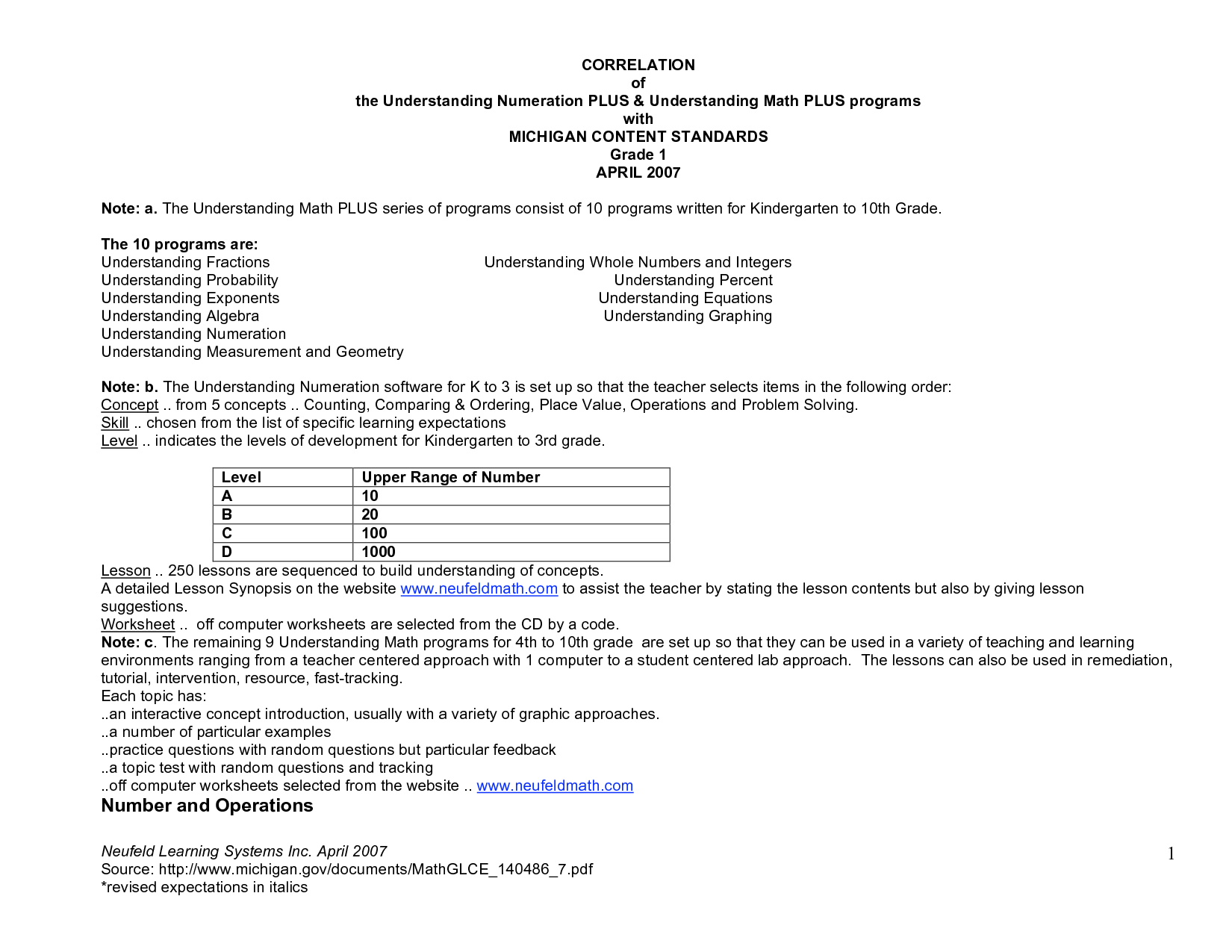 16 Best Images Of Order Of Operations And Exponents Worksheet
