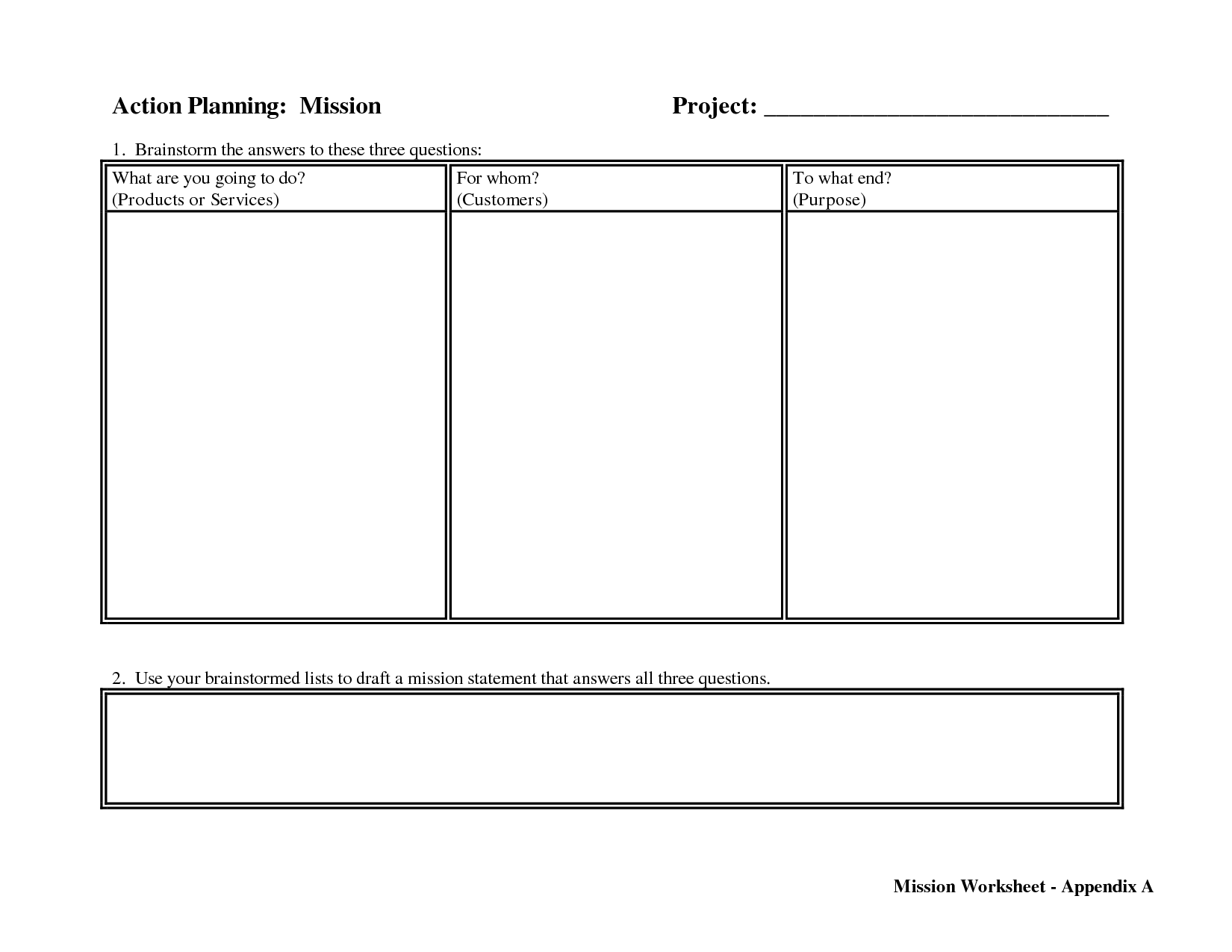 Thesis Statement Worksheet Elementary