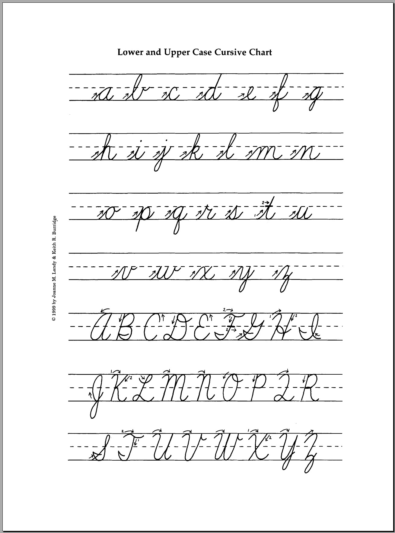 Lowercase Q Handwriting Worksheet