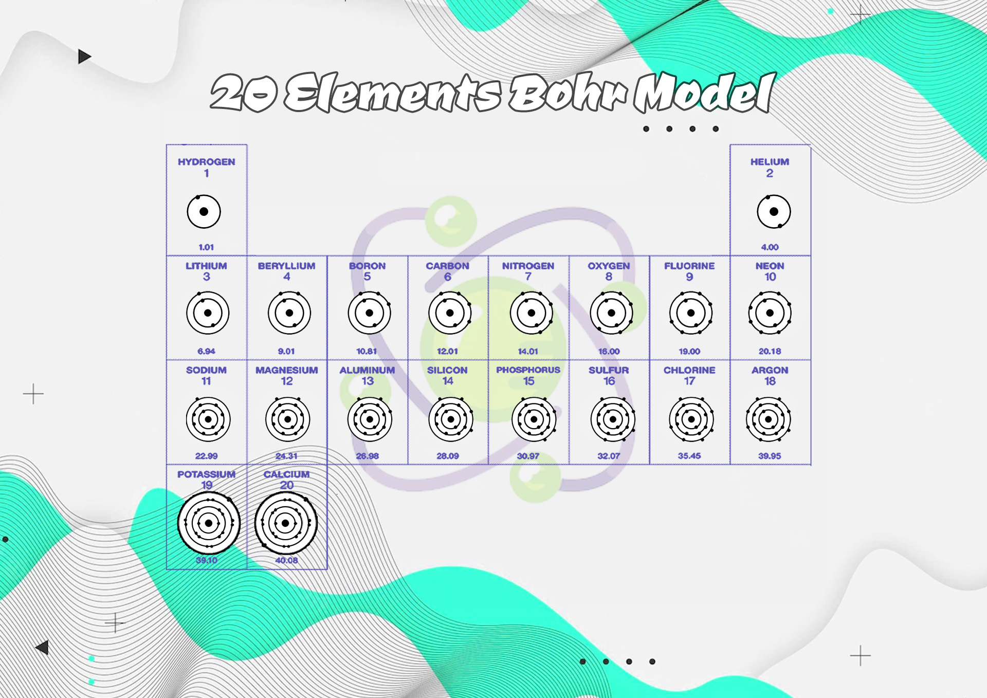 Electron Dot Symbols Worksheet