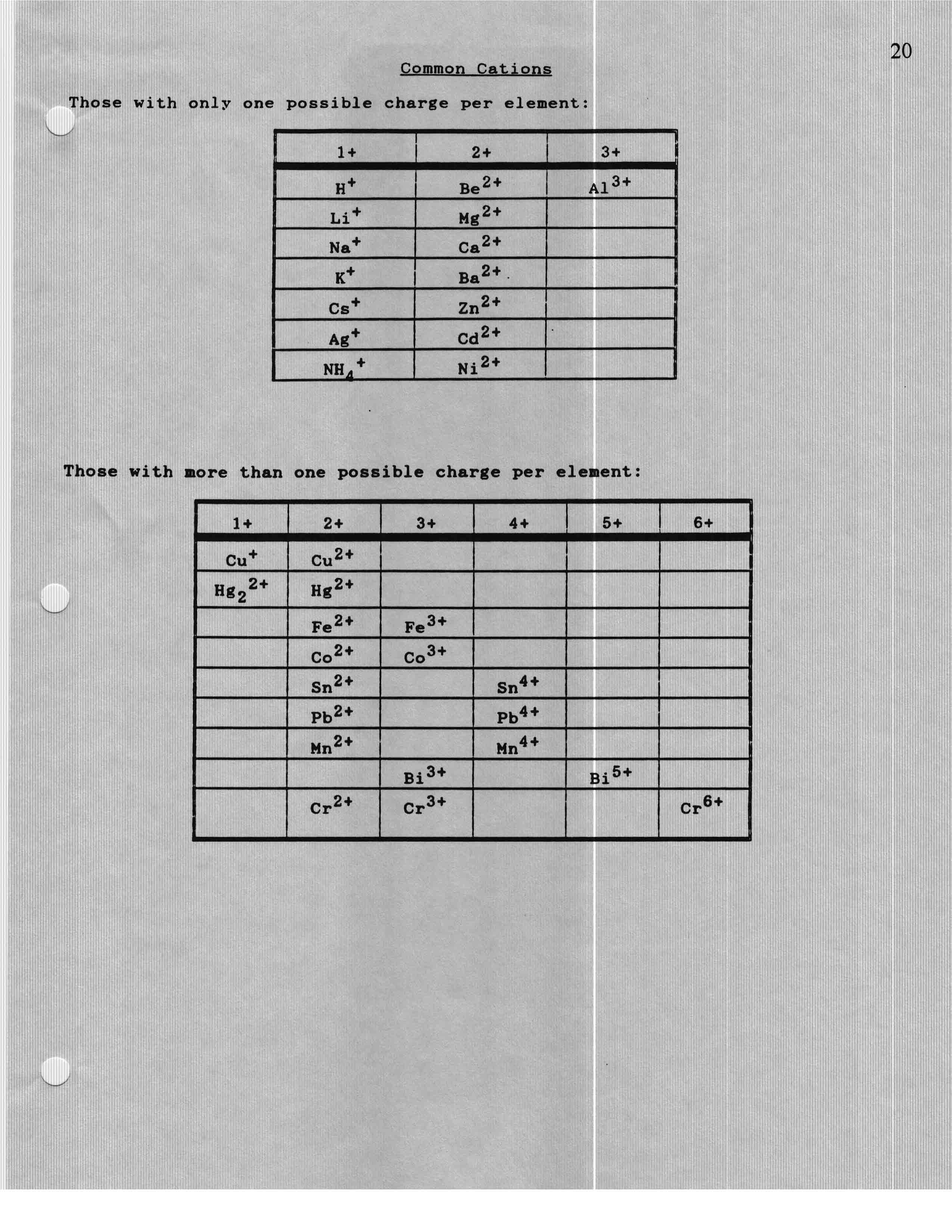 18 Best Images Of Thermochemistry Worksheets With Answers