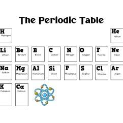 Periodic Elements Diagram Dimarzio Wiring Diagrams 18 Best Images Of Bohr Worksheet Model