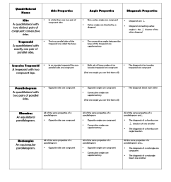 Quadrilateral Worksheets 3rd Grade   Printable Worksheets and Activities  for Teachers [ 1650 x 1275 Pixel ]