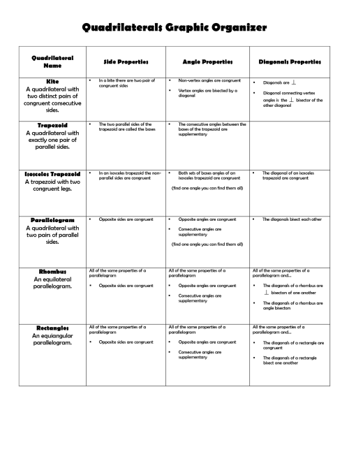small resolution of Quadrilateral Worksheets 3rd Grade   Printable Worksheets and Activities  for Teachers