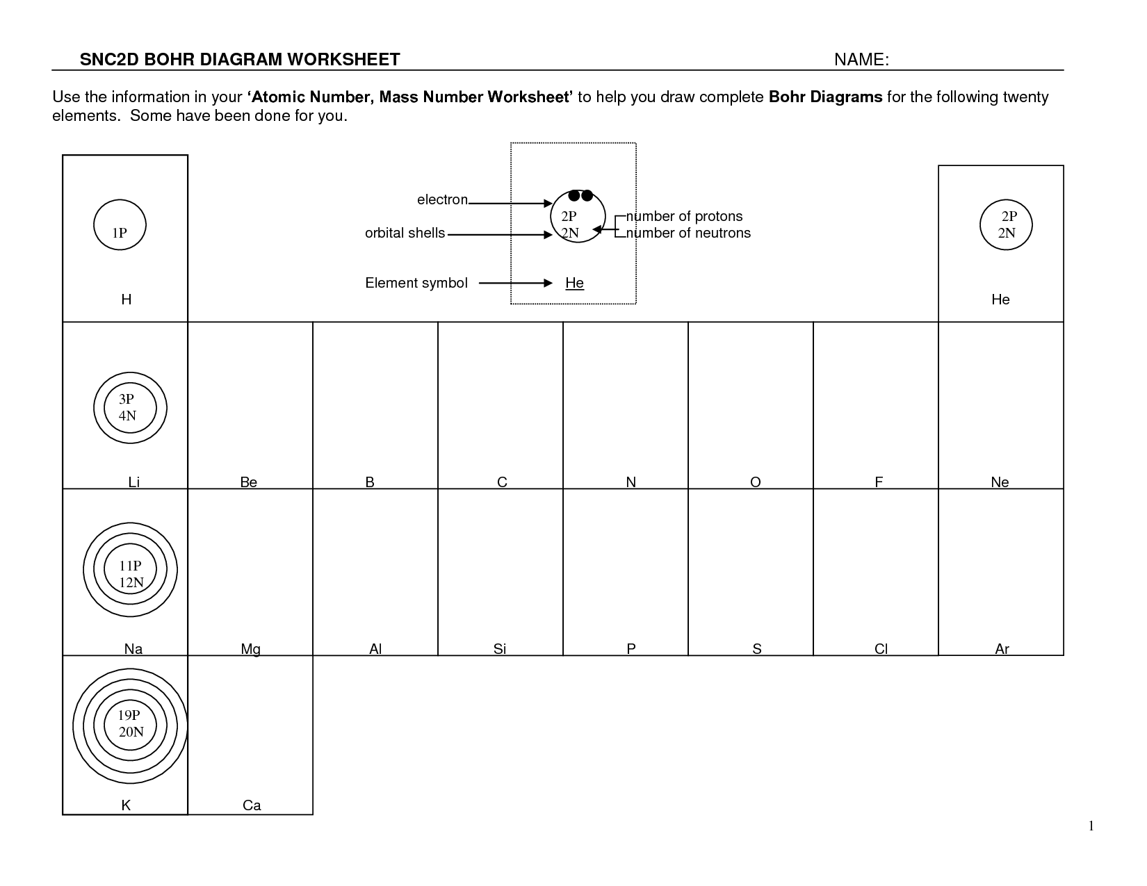 Lewis Dot Diagram Worksheet Answers Chart