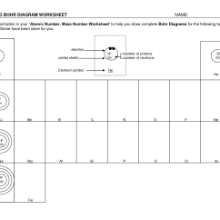 Bohr Diagram Worksheet Answer Key Nissan Pulsar N15 Stereo Wiring 12 Best Images Of Model