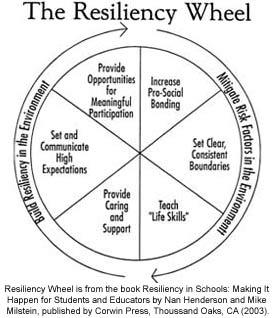 17 Best Images of Stress Management Worksheets For Teens