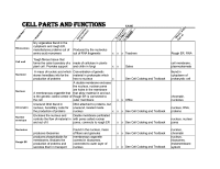 12 Best Images of Cell Membrane Coloring Worksheet Answers