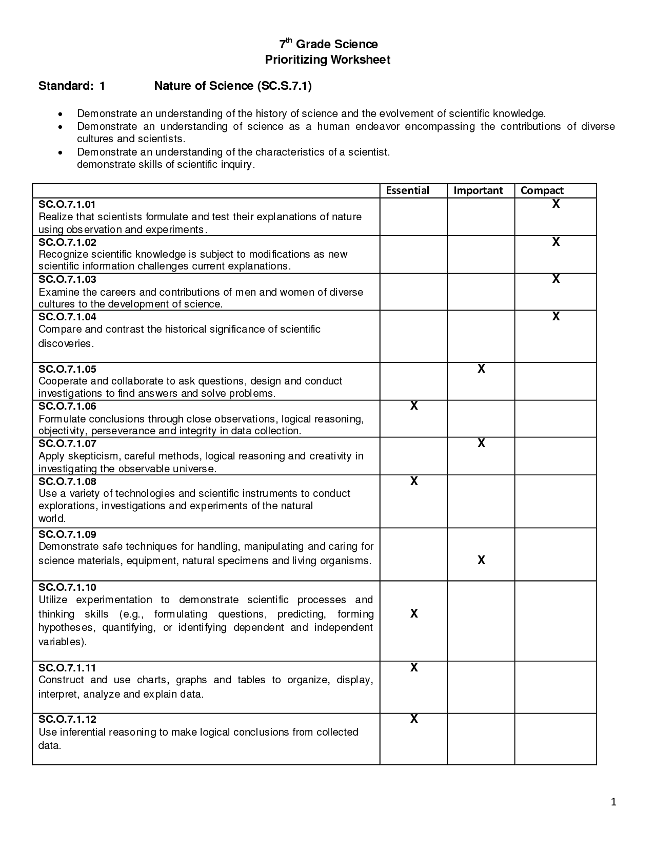 8th Grade Math Worksheet With Answer Key