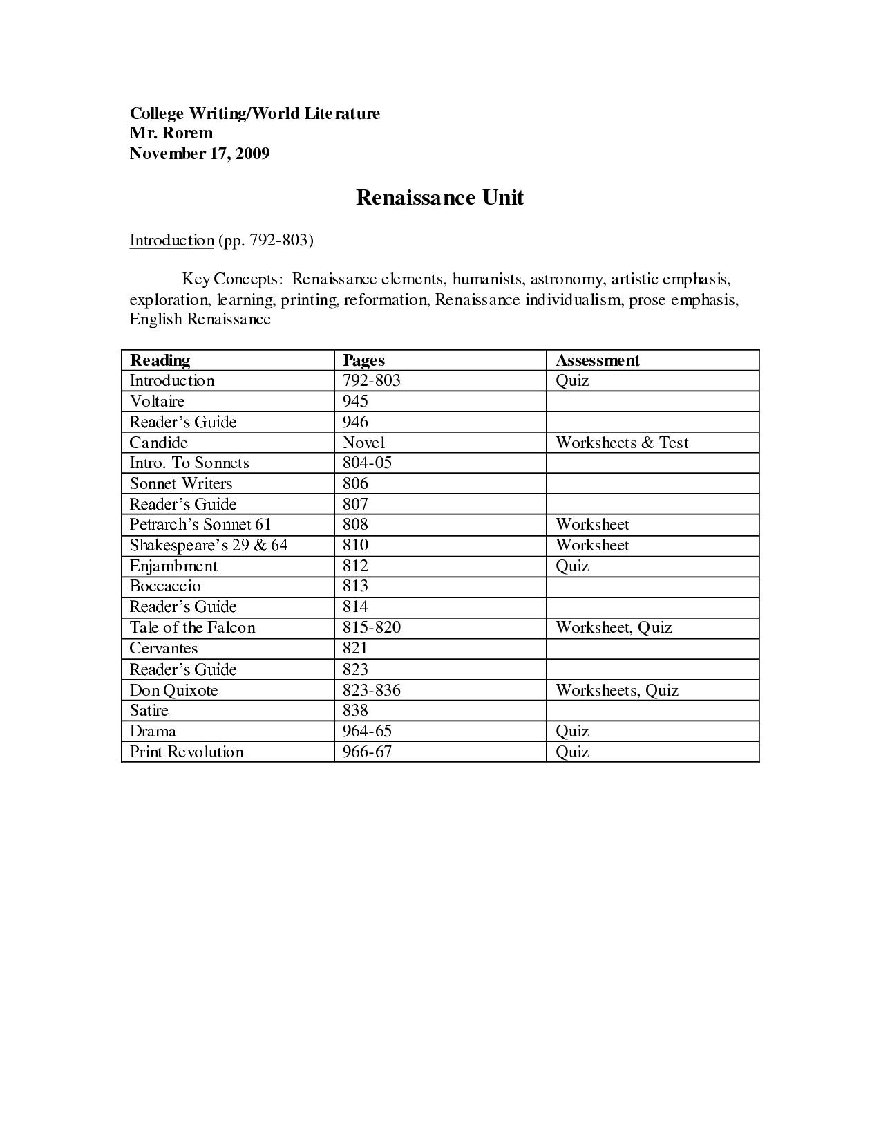 Rhyme Scheme Worksheet Practice