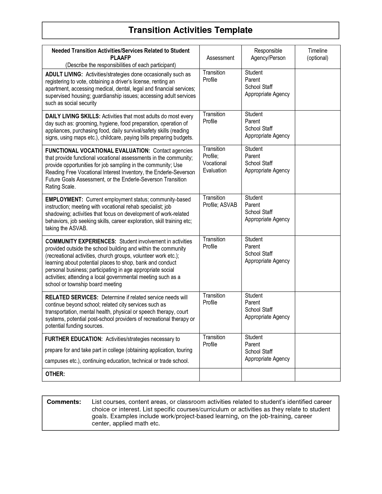 18 Best Images Of Adult Personal Hygiene Worksheets