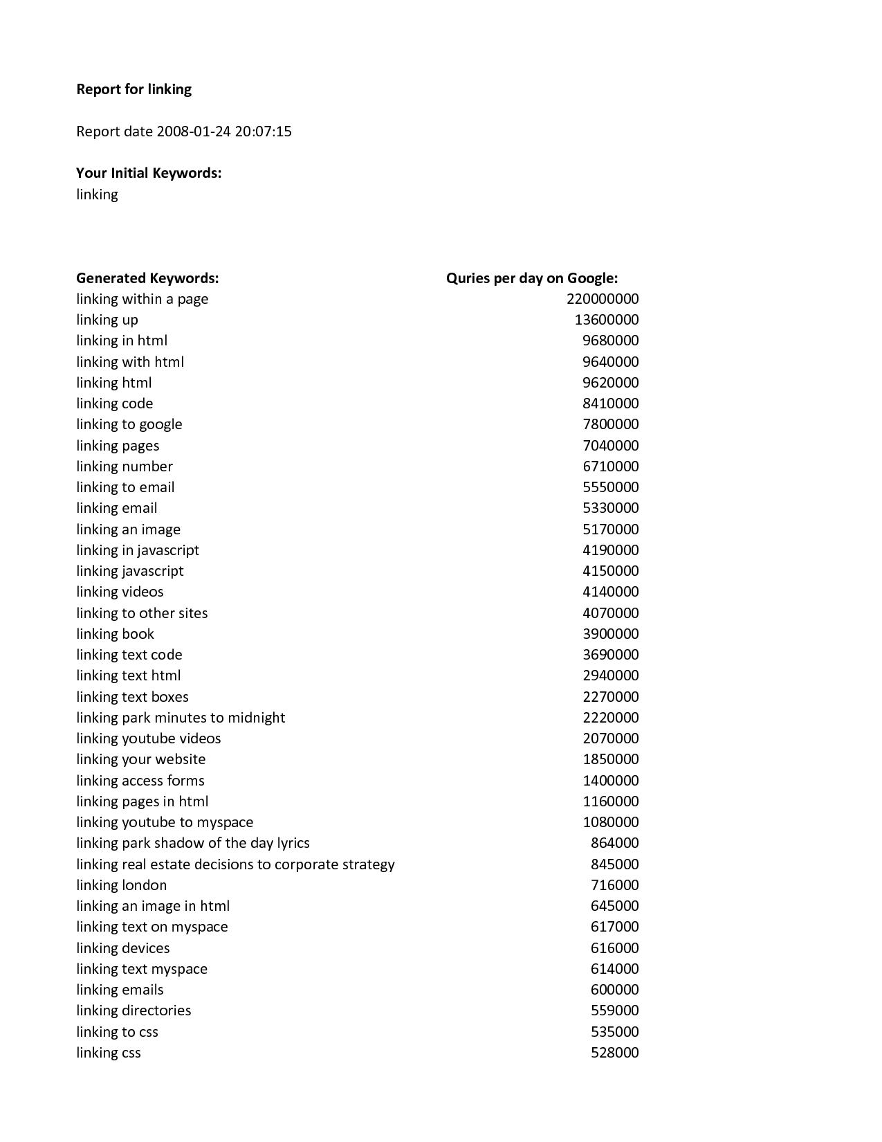 Grammar Worksheet Helping Verbs