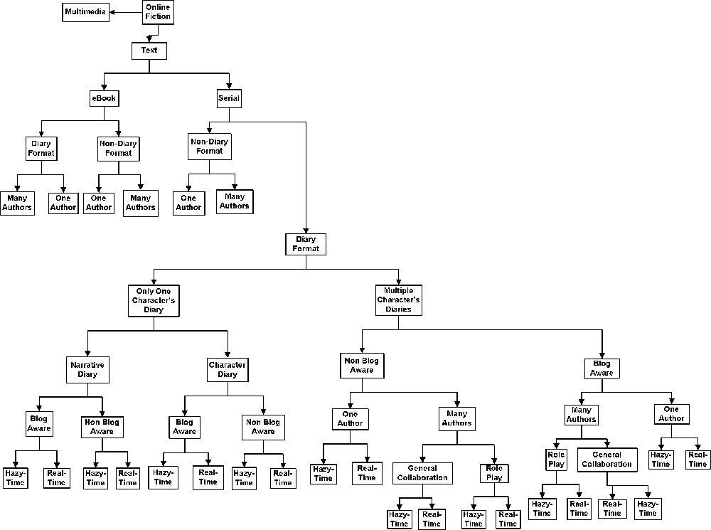 Animal Classification Chart For Kids Printable