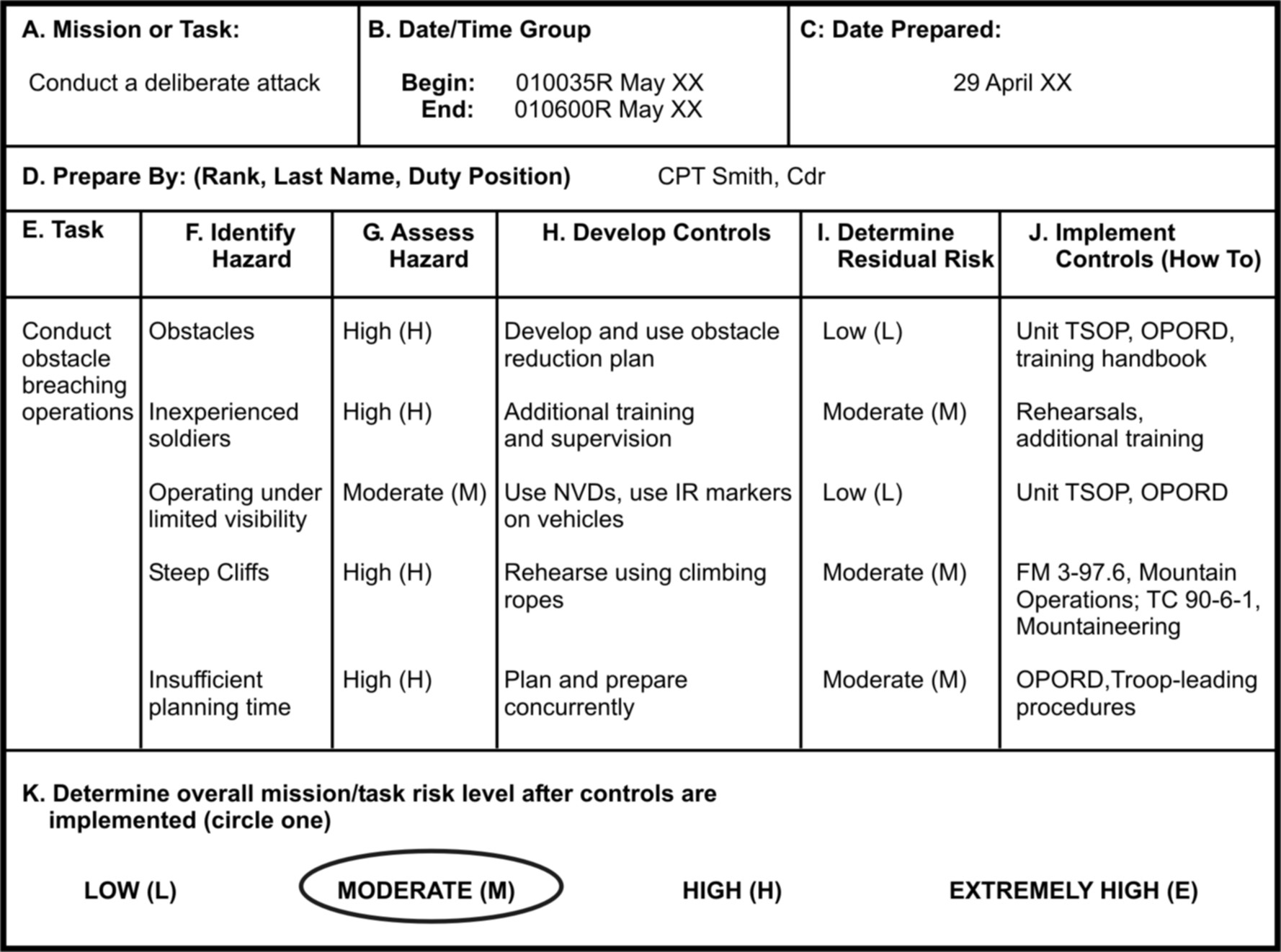 15 Best Images Of Risk Management Worksheet Probability