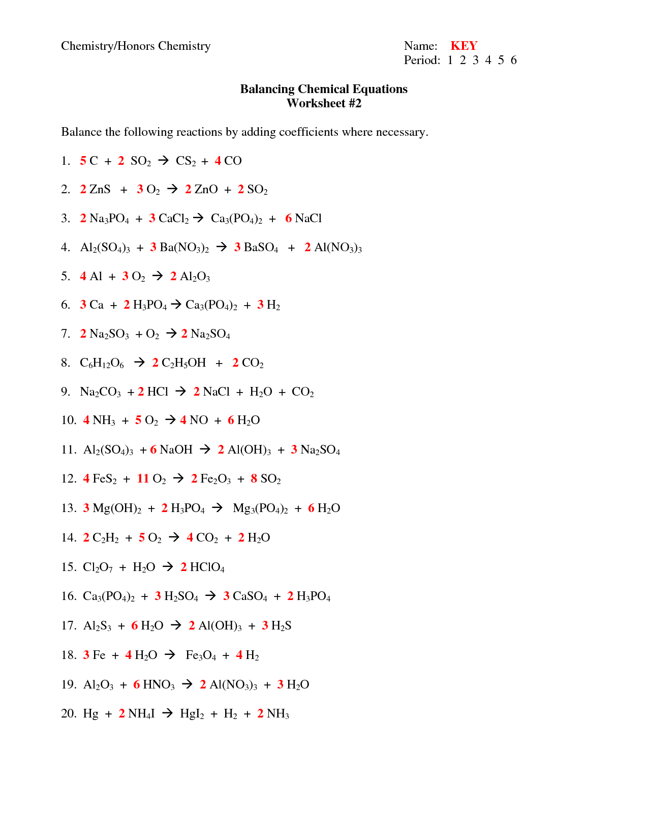 Balancing Chemical Equations Worksheet Answers Chemistry