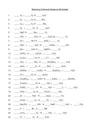 Balancing Multiplication Equations Worksheet - chemistry ...