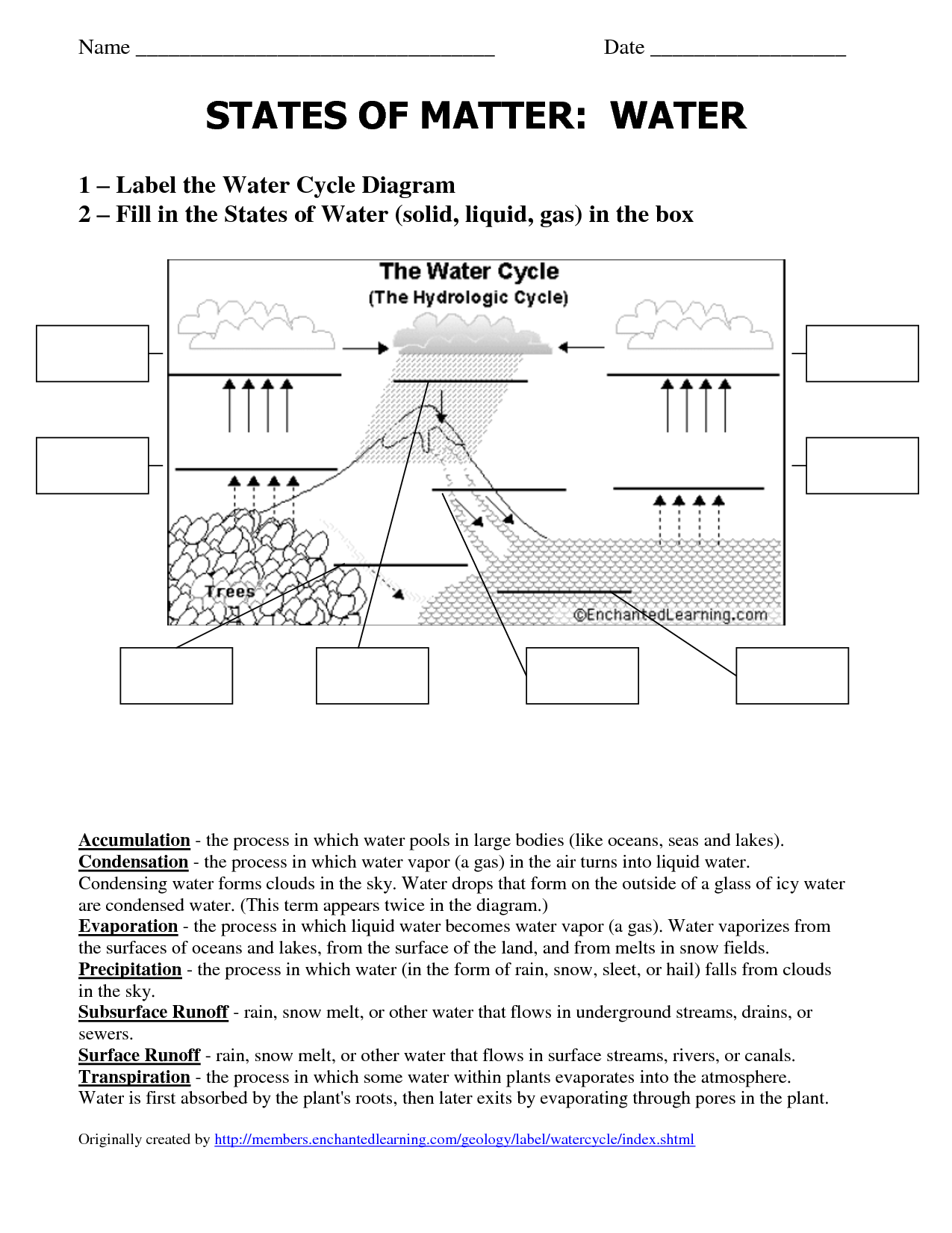 blank rock cycle diagram worksheet 2003 chevy avalanche bose stereo wiring 15 best images of water fill in