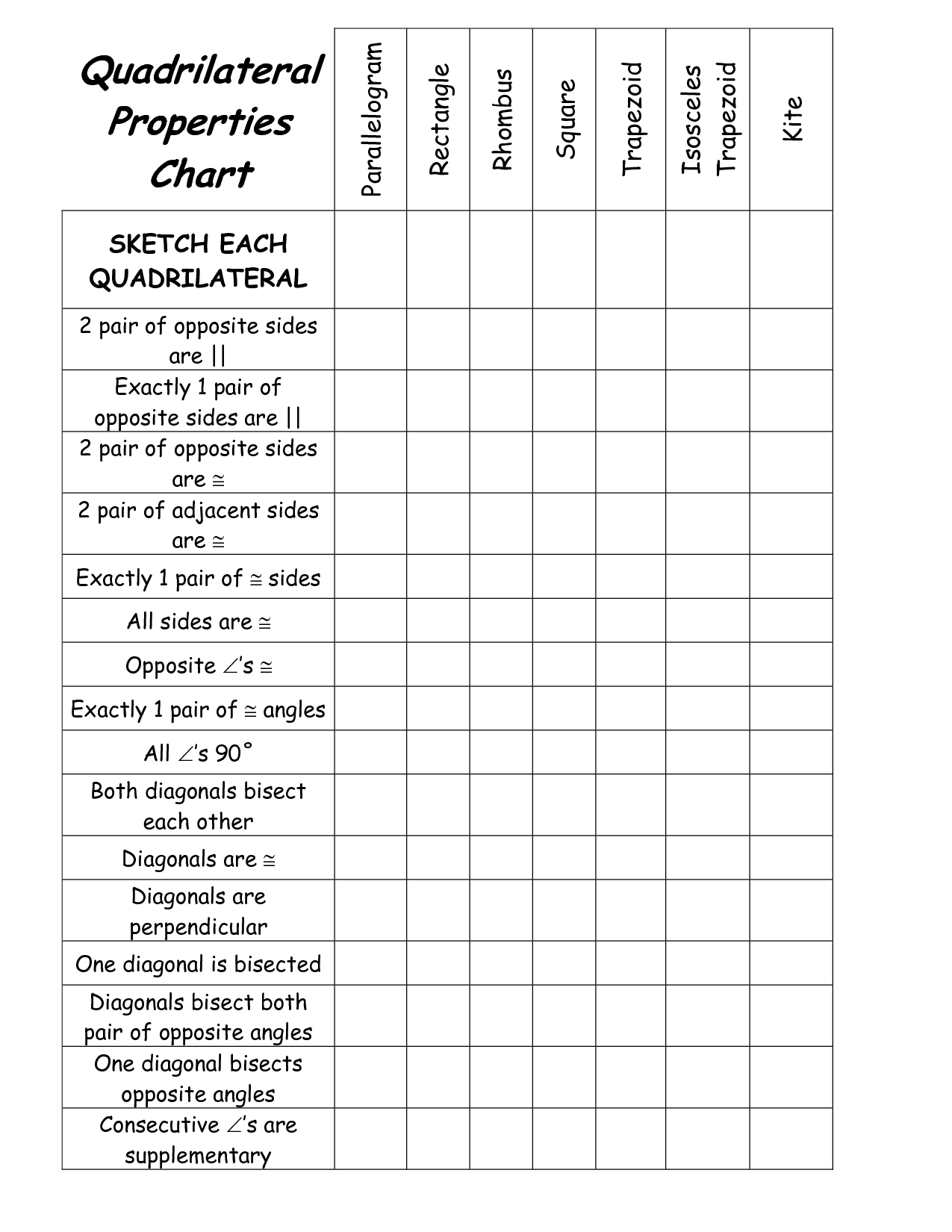 Quadrilateral Worksheet Grade 3