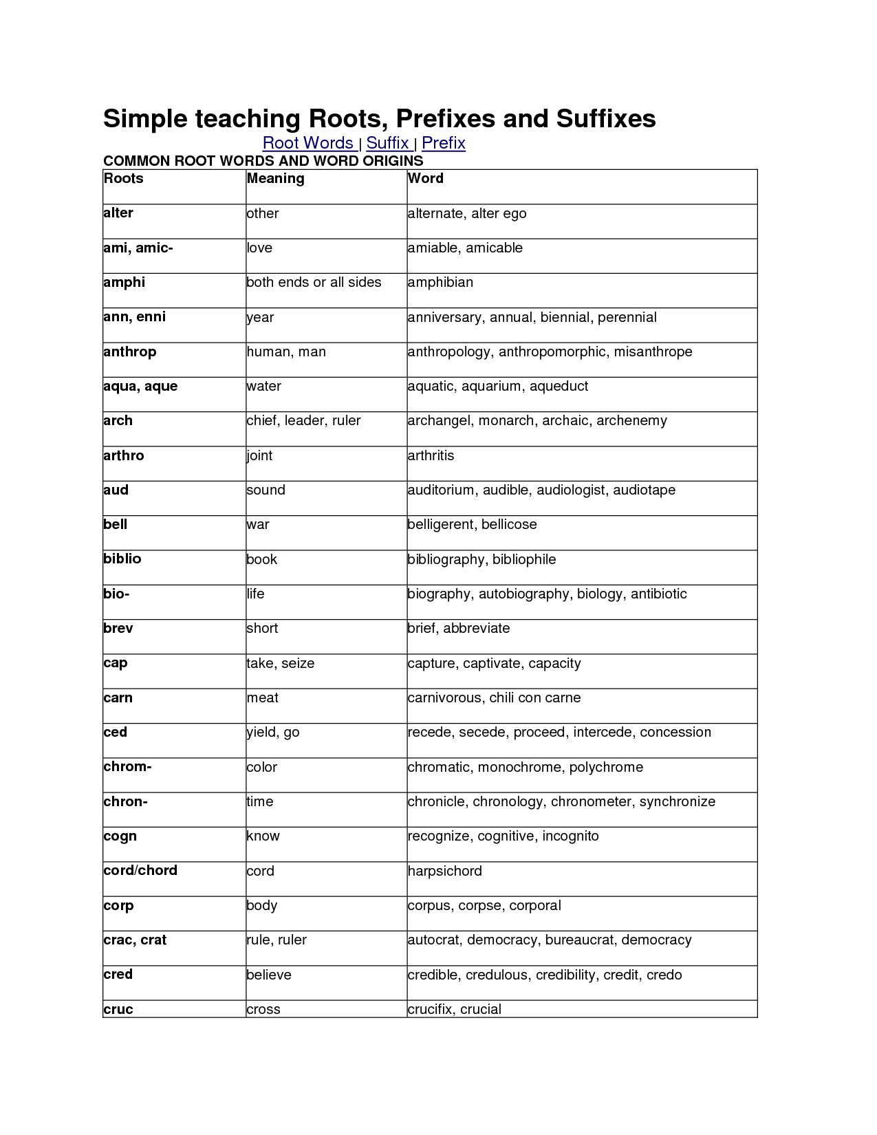 Root Words Worksheets