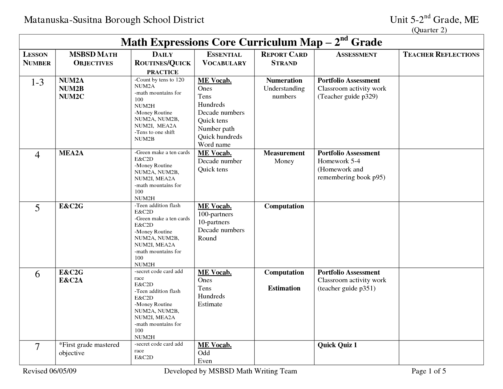 9 Best Images Of Lcm Worksheets 5th Grade