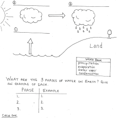 Water Cycle Diagram Blank Carrier Window Ac Wiring 13 Best Images Of The Worksheet Answers
