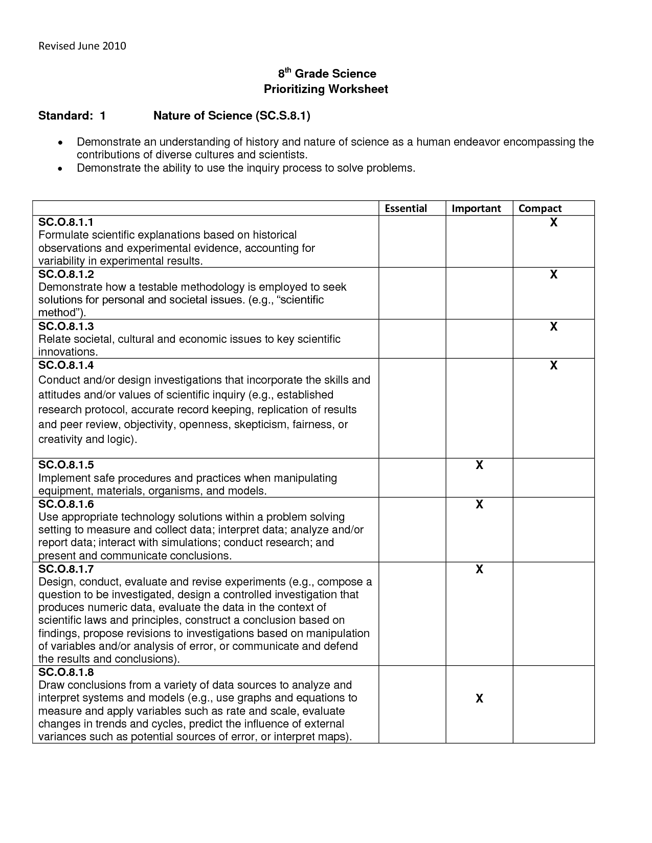 16 Best Images Of Personal Boundaries Worksheet