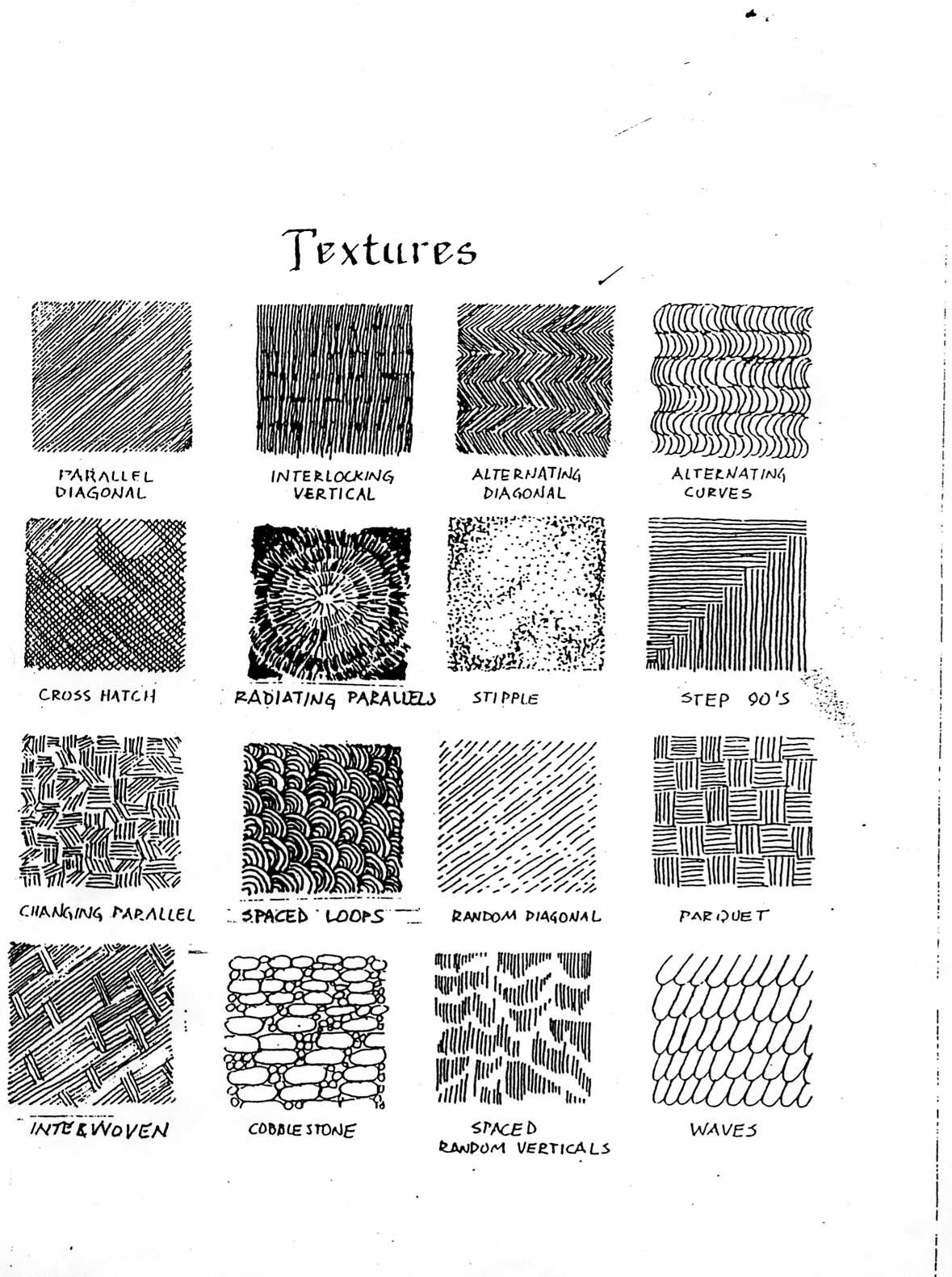 13 Best Images Of Texture Worksheets For Art