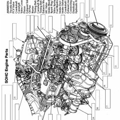 Computer Motherboard Parts Diagram Polaris Wiring Sportsman 500 6 Best Images Of Components Worksheet Car