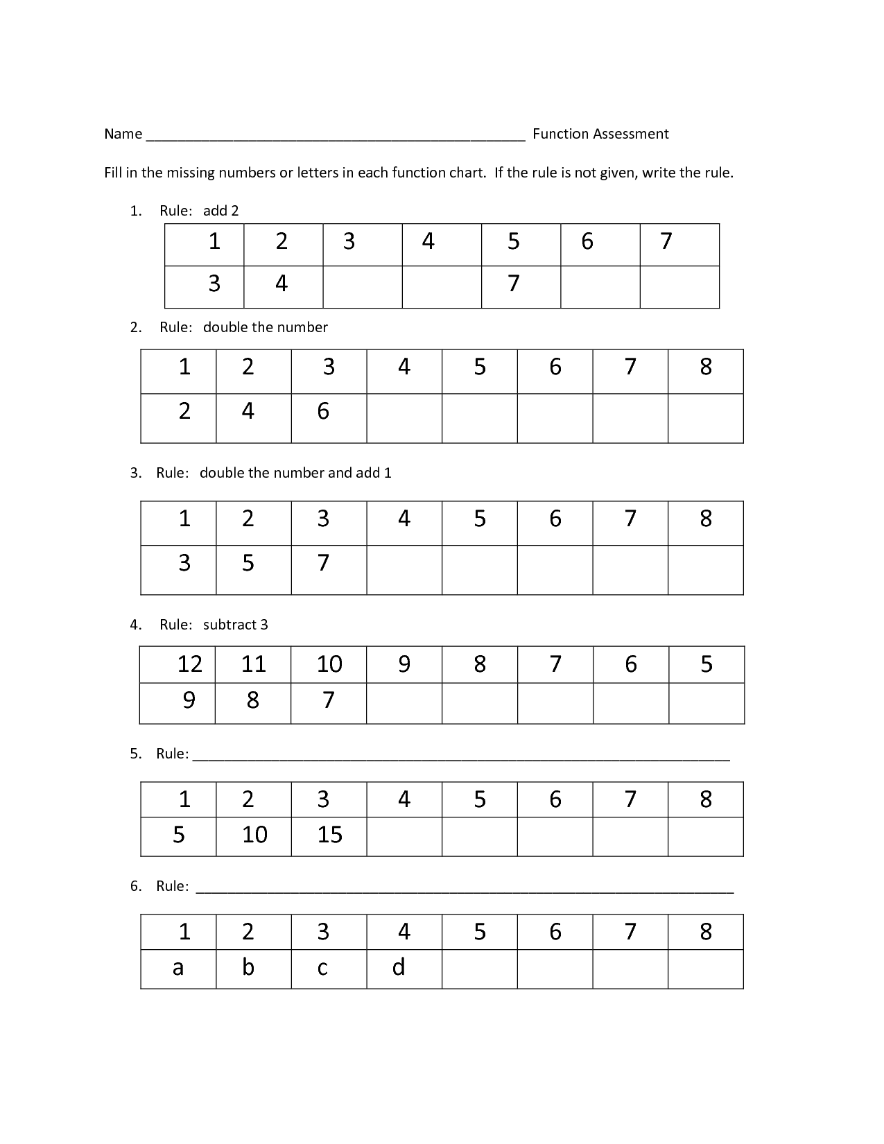 11 Best Images Of 5th Grade Function Table Worksheets
