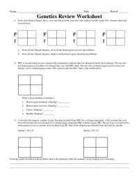 Pin Pedigree-worksheet on Pinterest