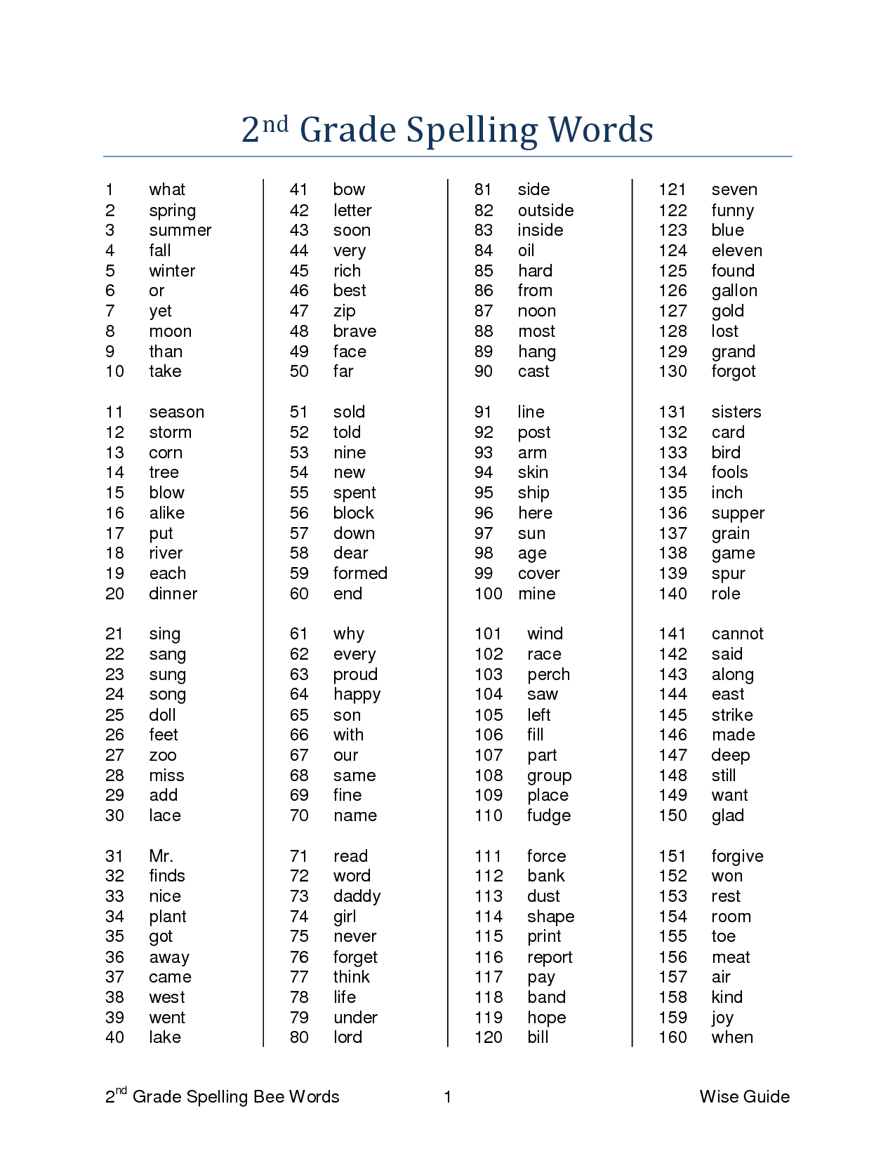 This Is A List Of Spelling Words For A 7th Grader I - Resume