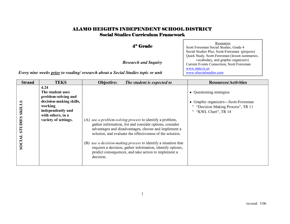 medium resolution of 9th Grade Civics Worksheets   Printable Worksheets and Activities for  Teachers