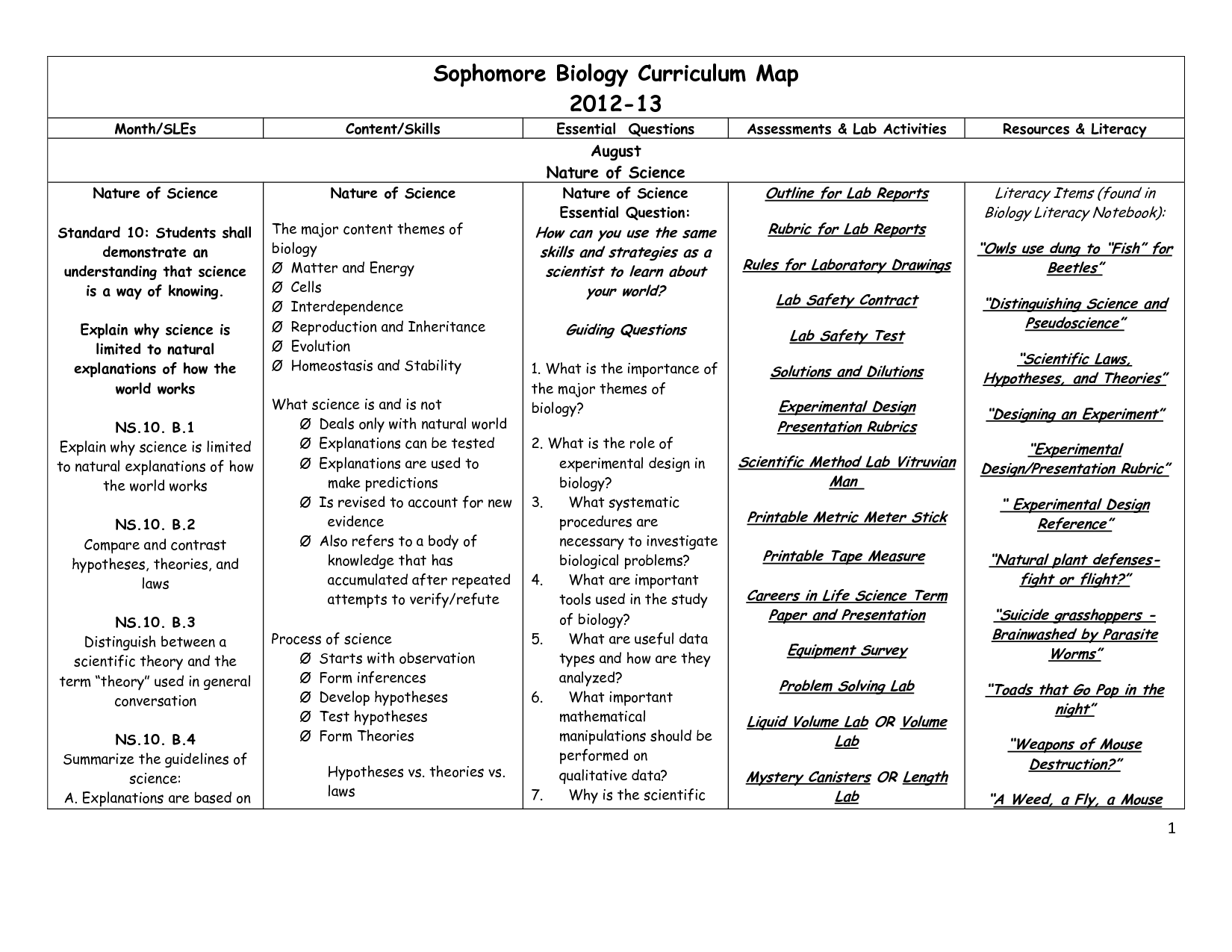 Aquatic Biomes Worksheet
