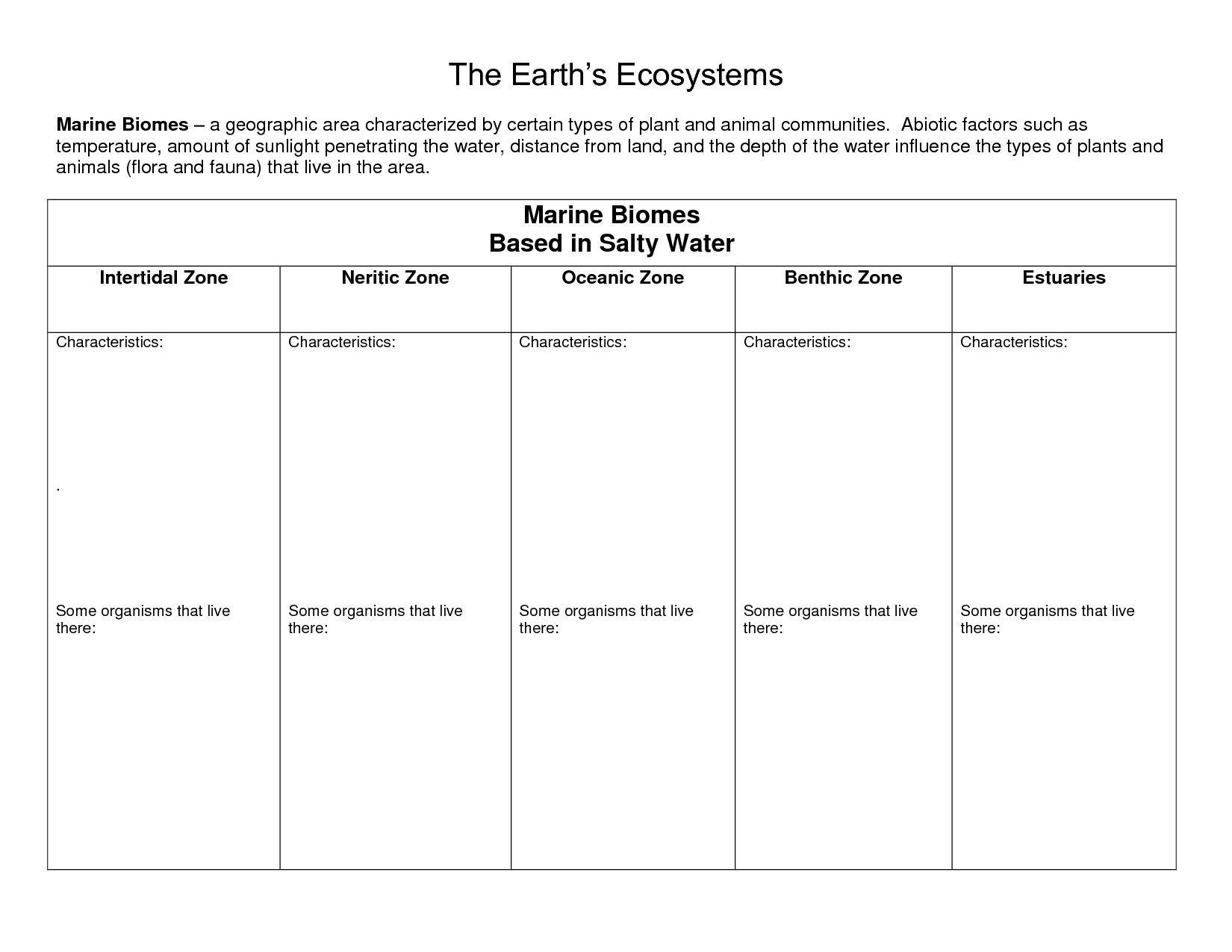 16 Best Images Of Biome Chart Worksheet