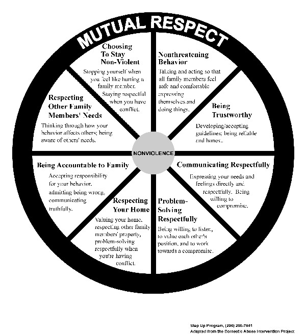 12 Best Images of Respect Worksheets And Activities