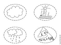 10 Best Images of Water Cycle Cut And Paste Worksheet