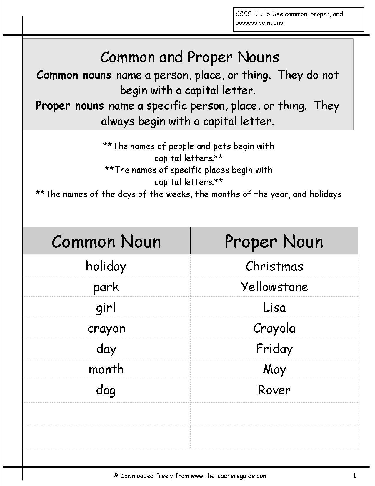 18 Best Images Of Common And Proper Noun Sort Worksheet