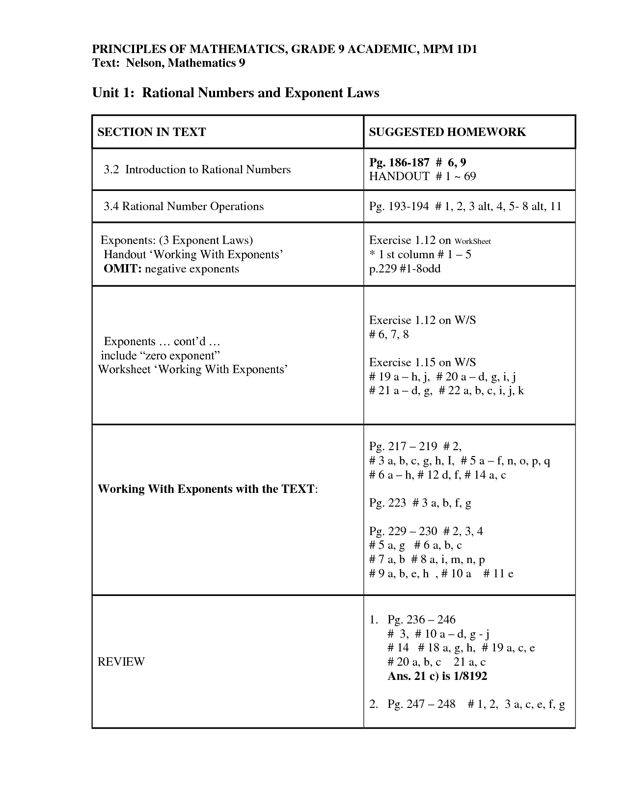 Exponent rules worksheet doc