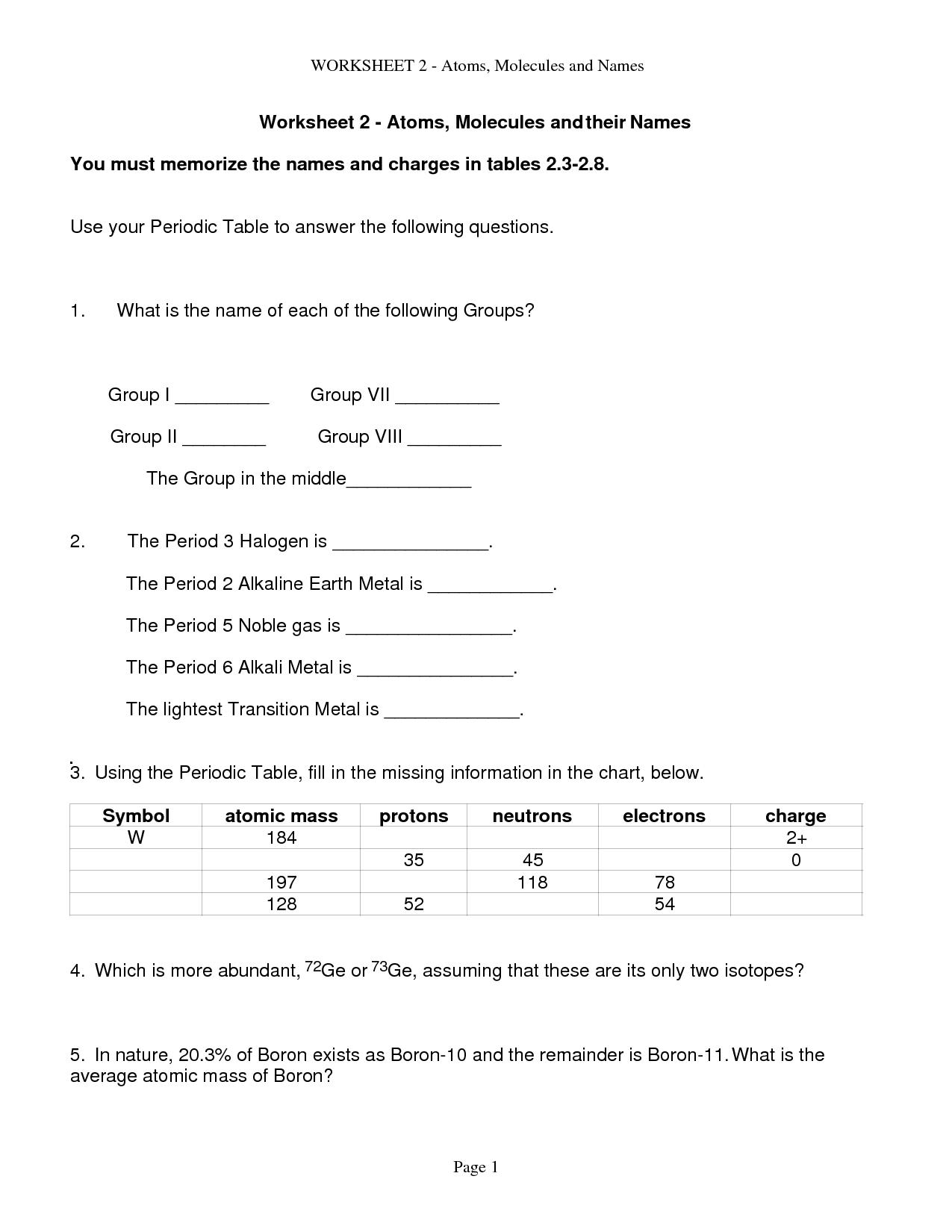 Atom Basics Worksheet Answers