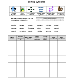 Syllables Worksheets First Grade   Printable Worksheets and Activities for  Teachers [ 1650 x 1275 Pixel ]