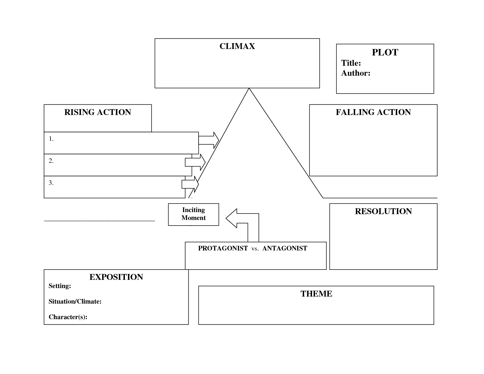 plot diagram of a graphic novel vz crewman wiring search results for story organizer