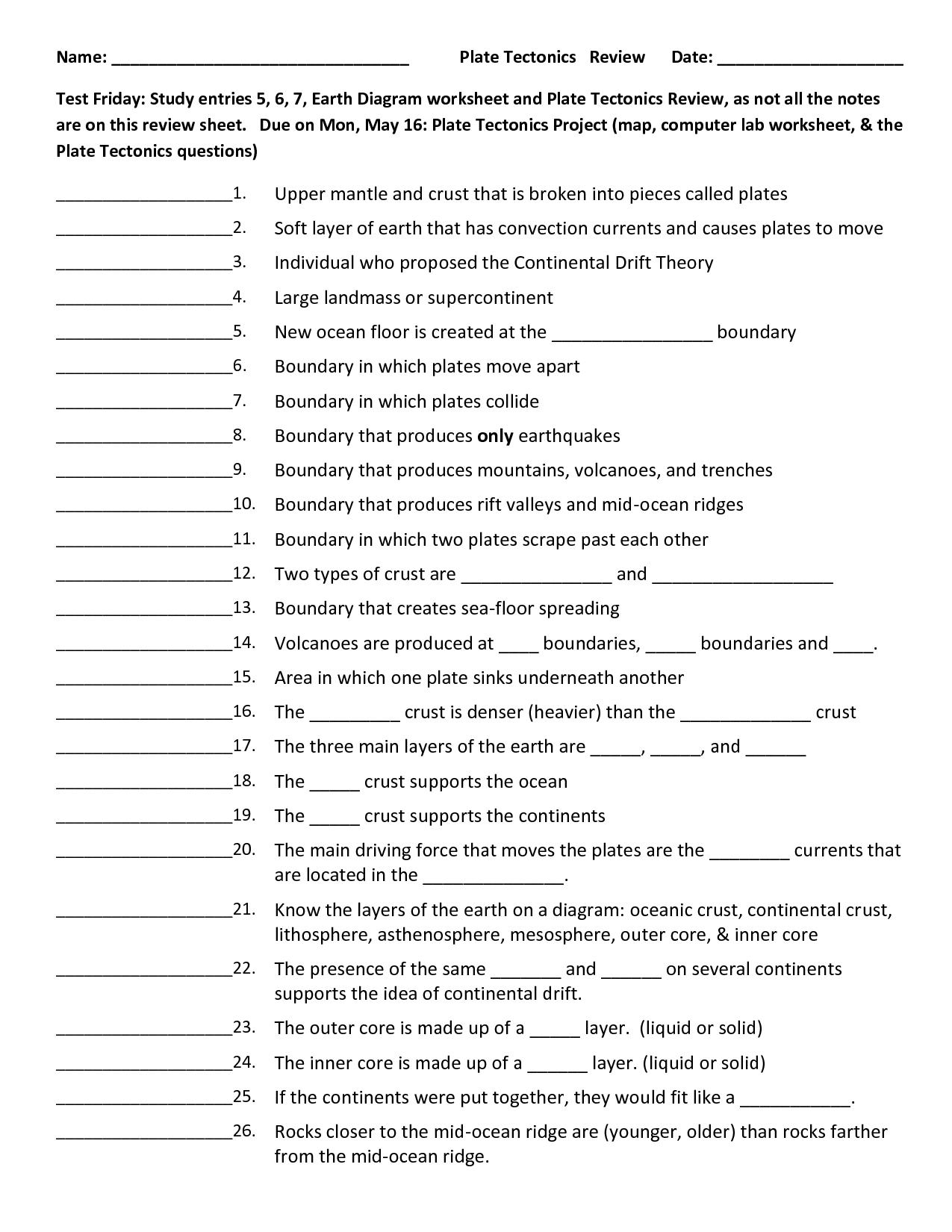Power Boundaries Worksheet