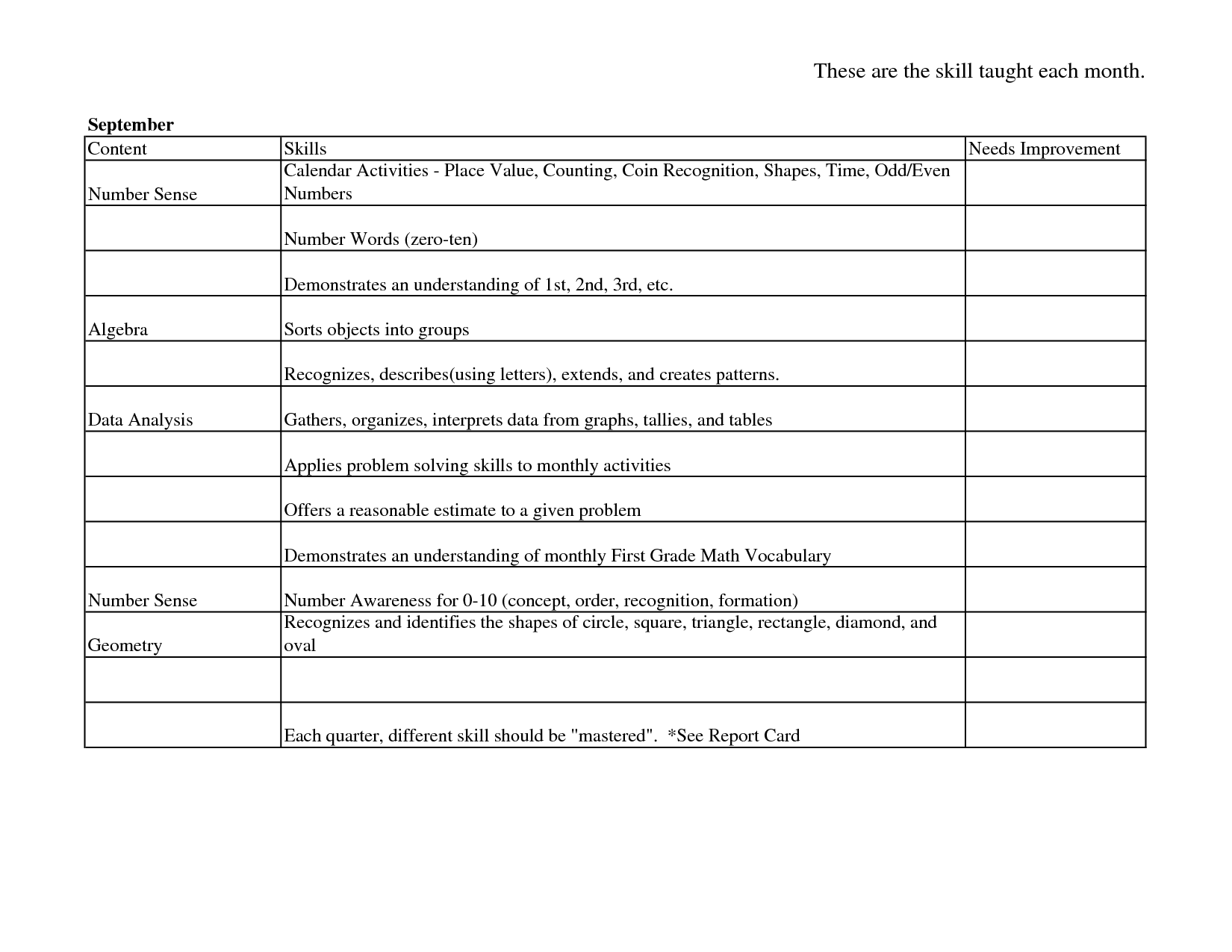 10 Best Images Of Number Zero Worksheets