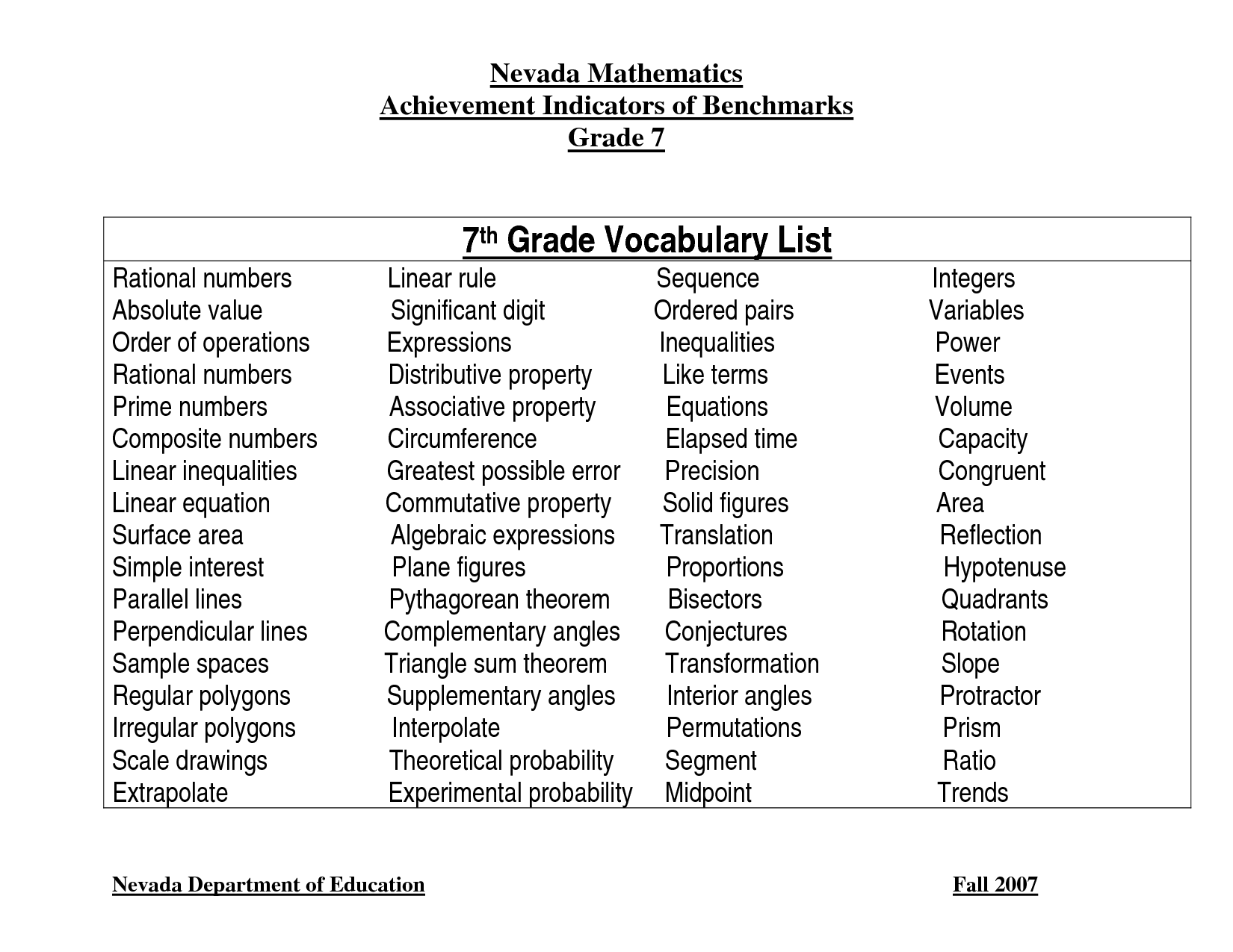 12 Best Images Of 5th Grade Science Vocabulary Worksheets