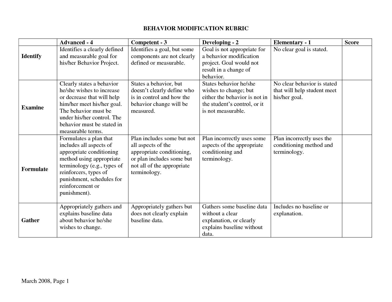 16 Best Images Of Behavior Plan Worksheet