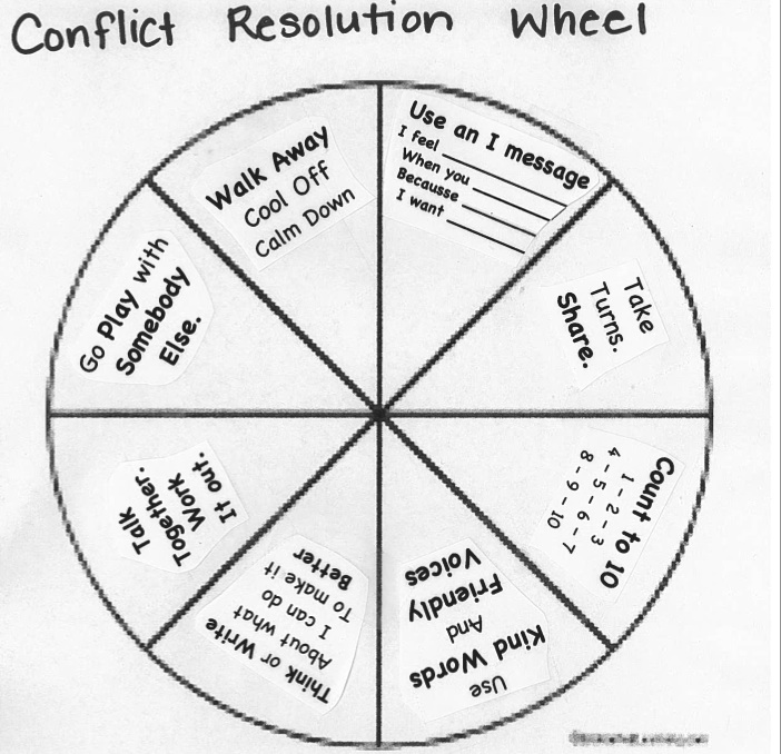 14 Best Images of Conflict Resolution Worksheets