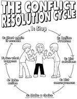 14 Best Images of Conflict Resolution Worksheets