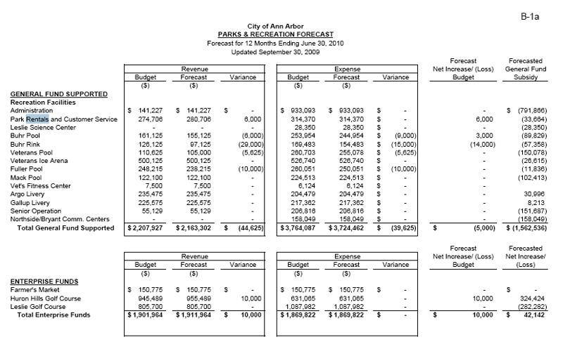 free family budget worksheet